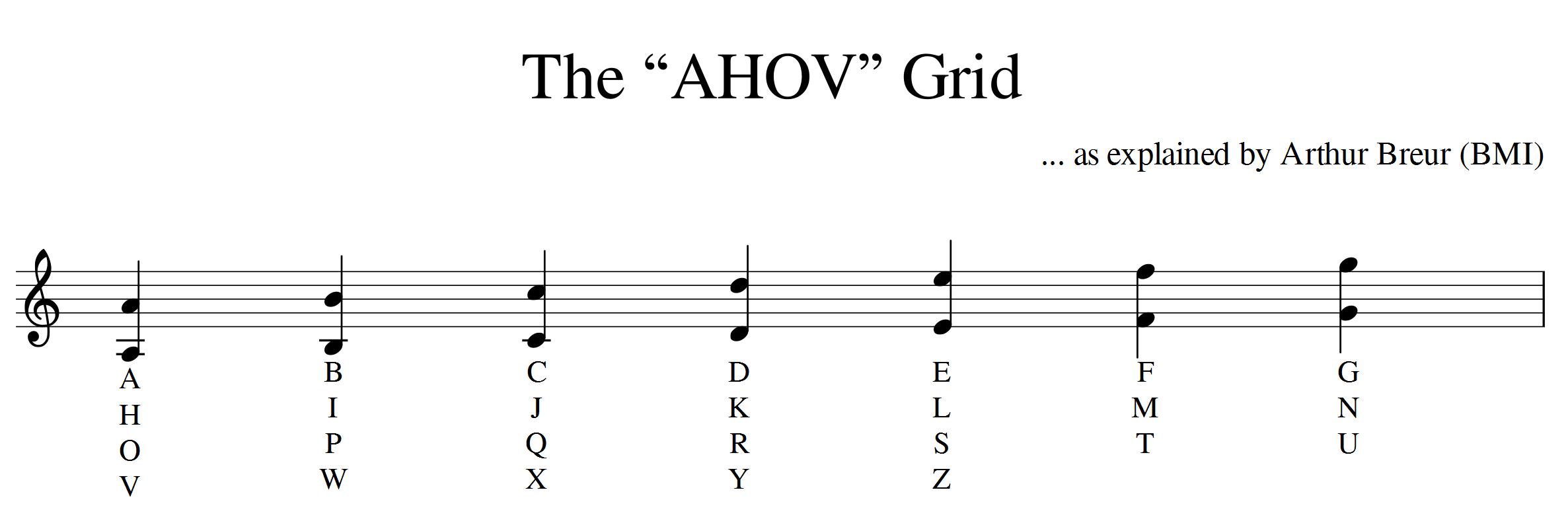 The AHOV Grid
